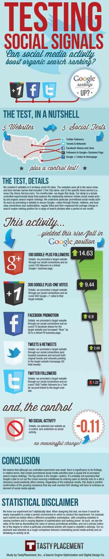Social-Metrics-Results.jpg